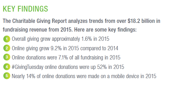 2016-03-05 23_53_56-how-nonprofit-fundraising-performed-in-2015.pdf - Adobe Acrobat Reader DC